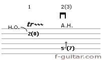 Artificial Harmonic on Lower String