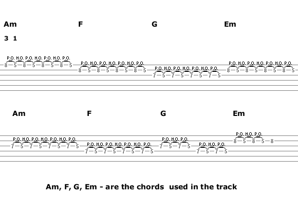 Easy to Play Rock Guitar Solo - Tablature