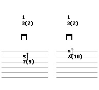Unison Bend Example in Tab
