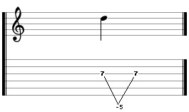 whammy bar dive and return - tablature notation