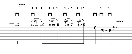 Melodic Lick in Am Guitar Tab