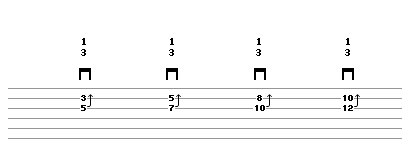 Unison Bend Exercise Tablature