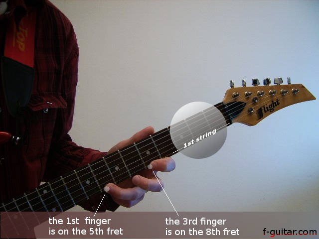Fretting hand placement