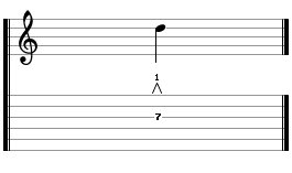 whammy bar inverted dip - tablature notation